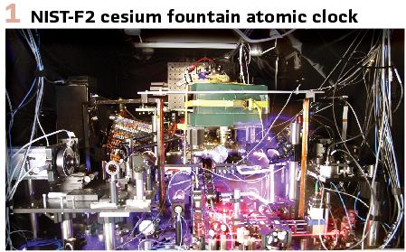 Nist U S Time Standard Nist F2 Atomic Clock Pac World
